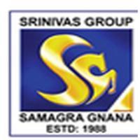 Srinivas Insitute of Technology (SIT MANGALORE) Mangalore